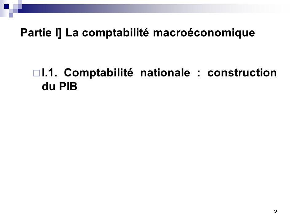 Partie I] La comptabilité macroéconomique